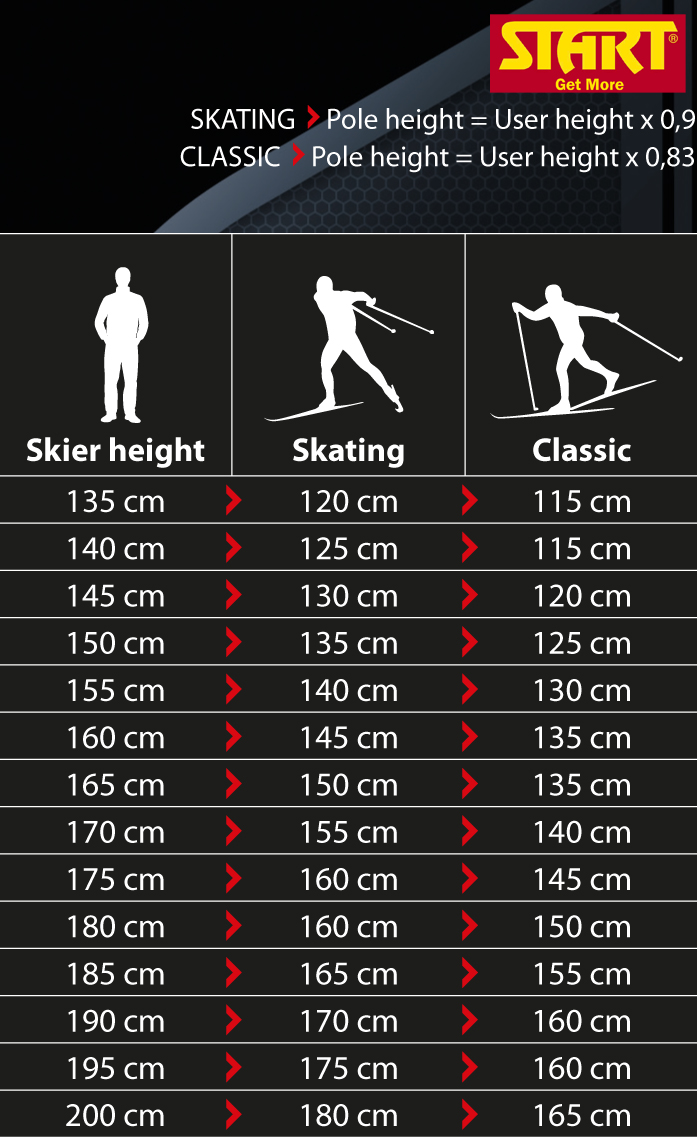 Ski Pole Height Simplified – XC Chelsea Masters